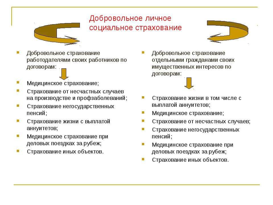 Прожиточный минимум в московской области 2020 на человека