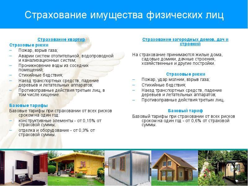 гражданское страхование квартиры